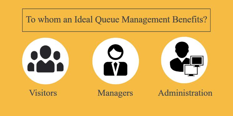 Ideal Queue Management