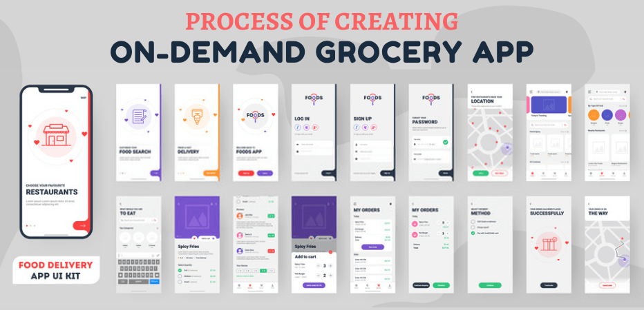 Process of Creating the On-demand Grocery App