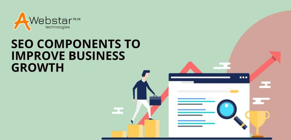 SEO Components to Improve Business Growth