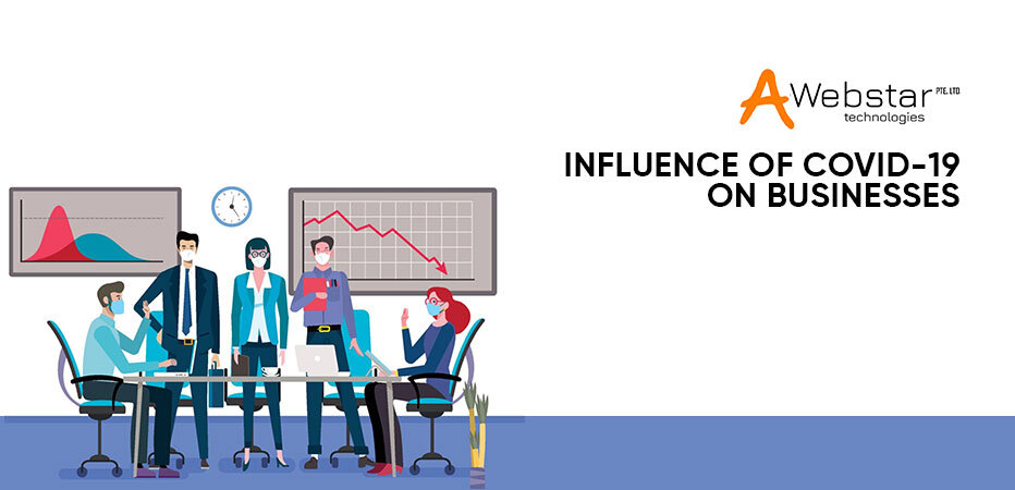 Influence of COVID-19 on Businesses